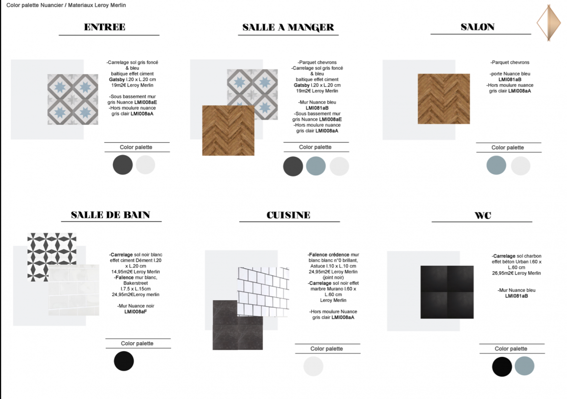 Rénovation Toucroing Planche matériaux et couleurs