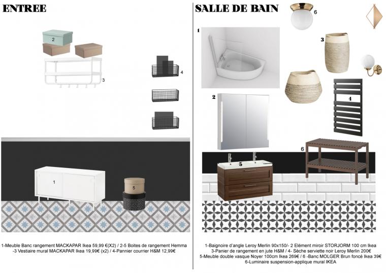 Rénovation Tourcoing Planche Shopping liste salle de bain / entrée